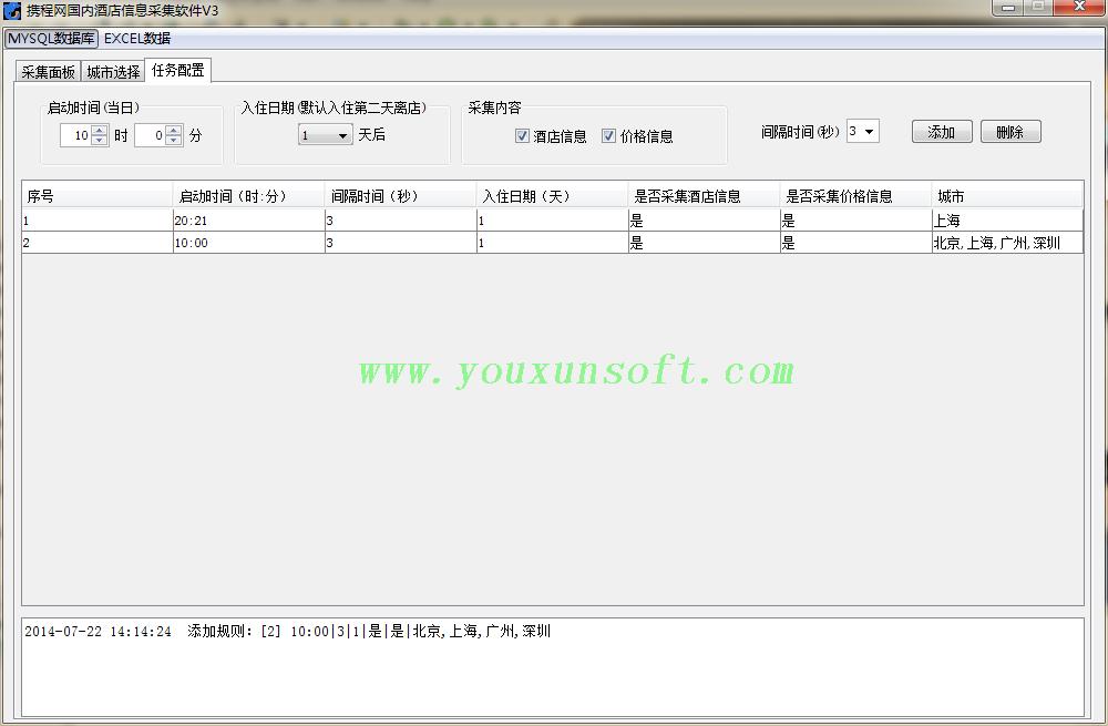 携程网国内酒店信息采集软件V3-2