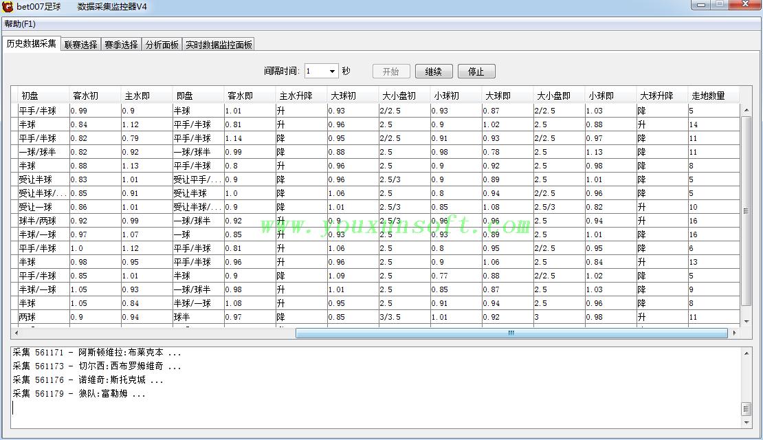 球探网足球赔率数据采集监控器V4-1