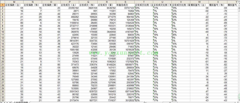 必发超级指数系统数据回查系统-5