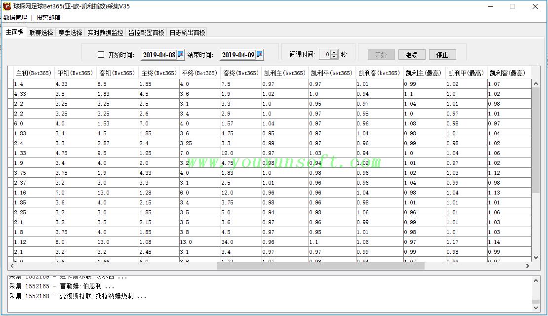 球探网足球(亚-欧-凯利指数)抓取采集V35_2