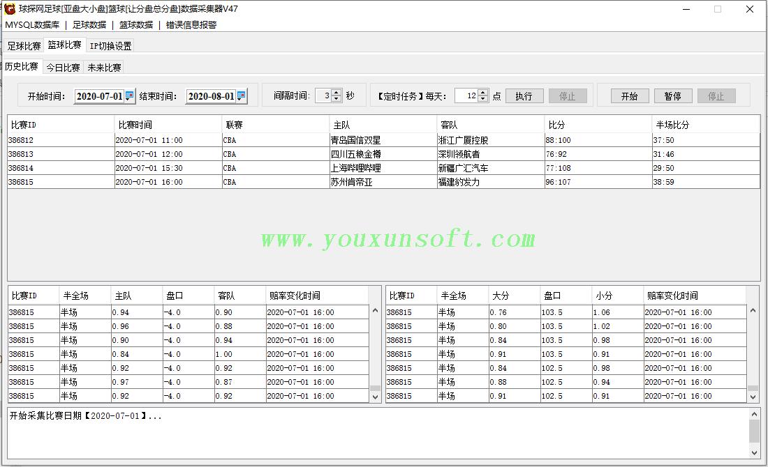 球探网足球[亚盘大小盘]篮球[让分盘总分盘]数据抓取采集器V47_4