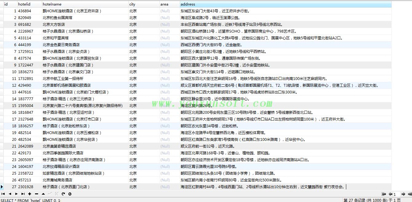 携程国内酒店采集软件V5-3