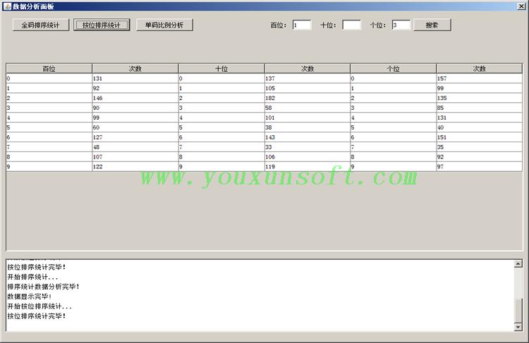 排列三合买数据采集分析器[淘宝_爱彩_网易_360_乐彩]-7