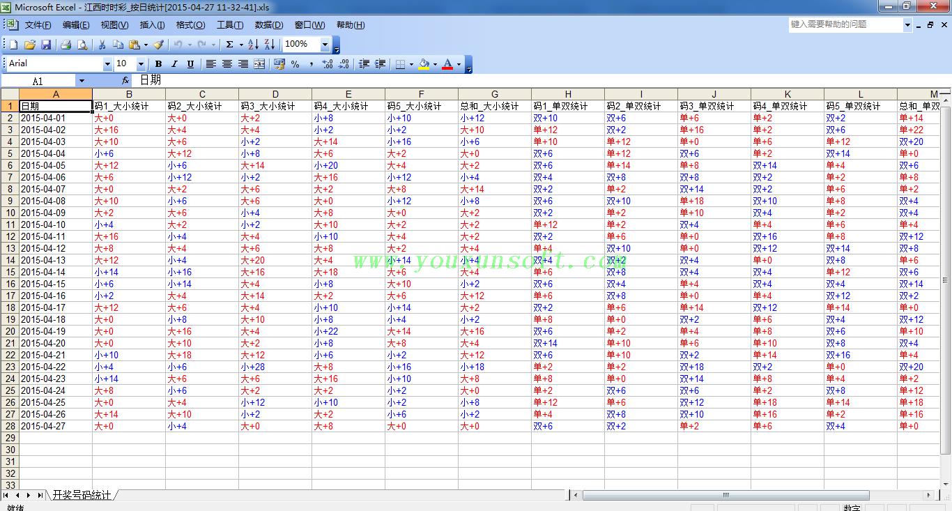 江苏快3数据分析软件