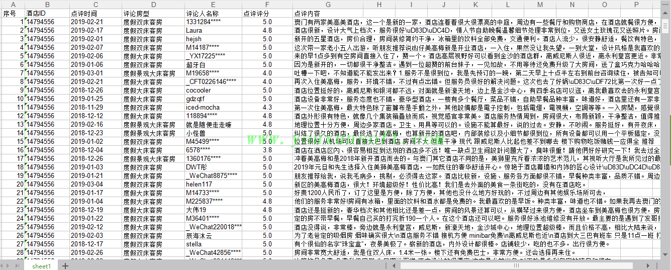携程网国内酒店信息采集抓取软件V8.0_8