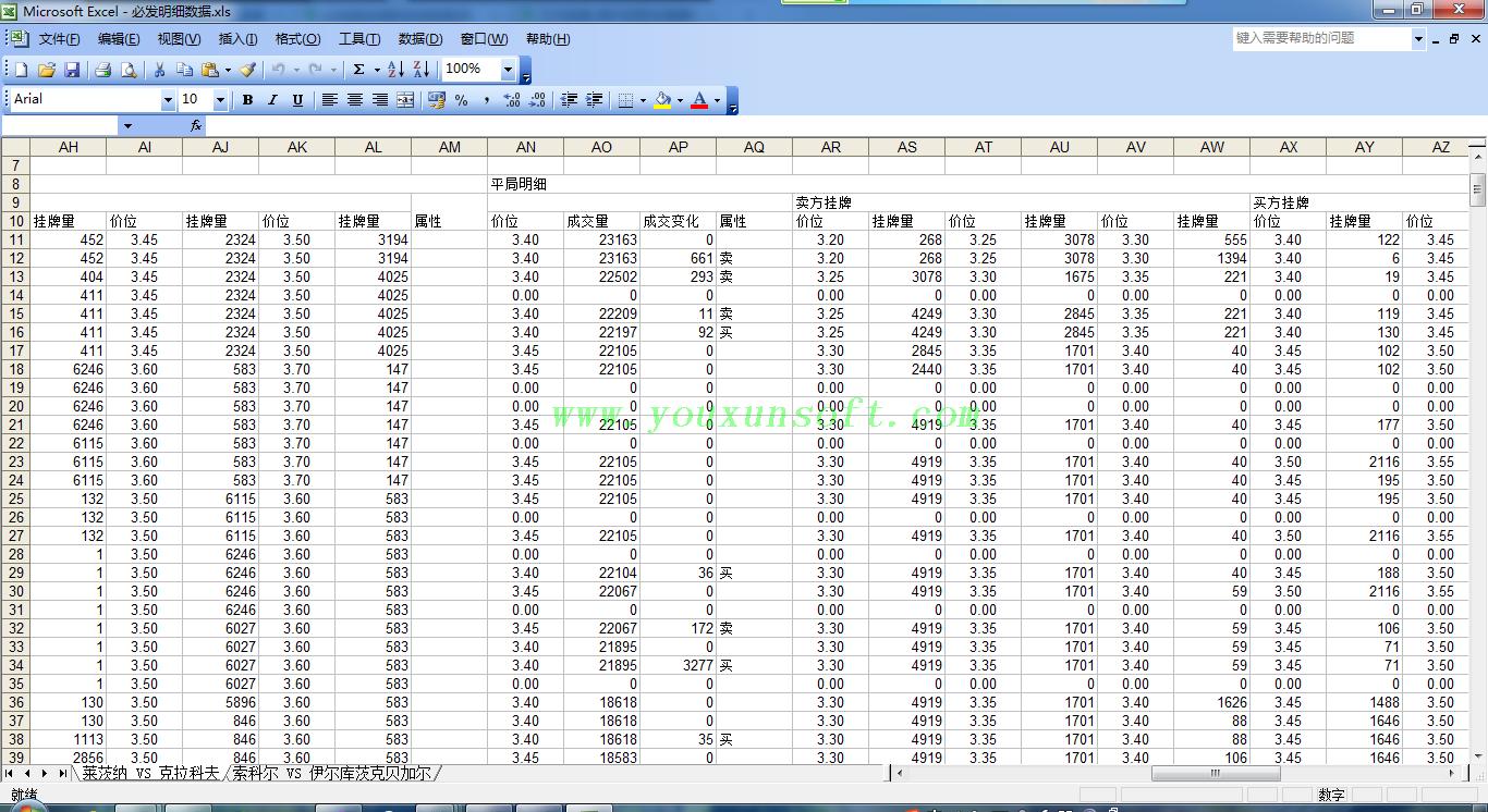 必发超级指数系统数据[回查-成交明细-监控]V3-15