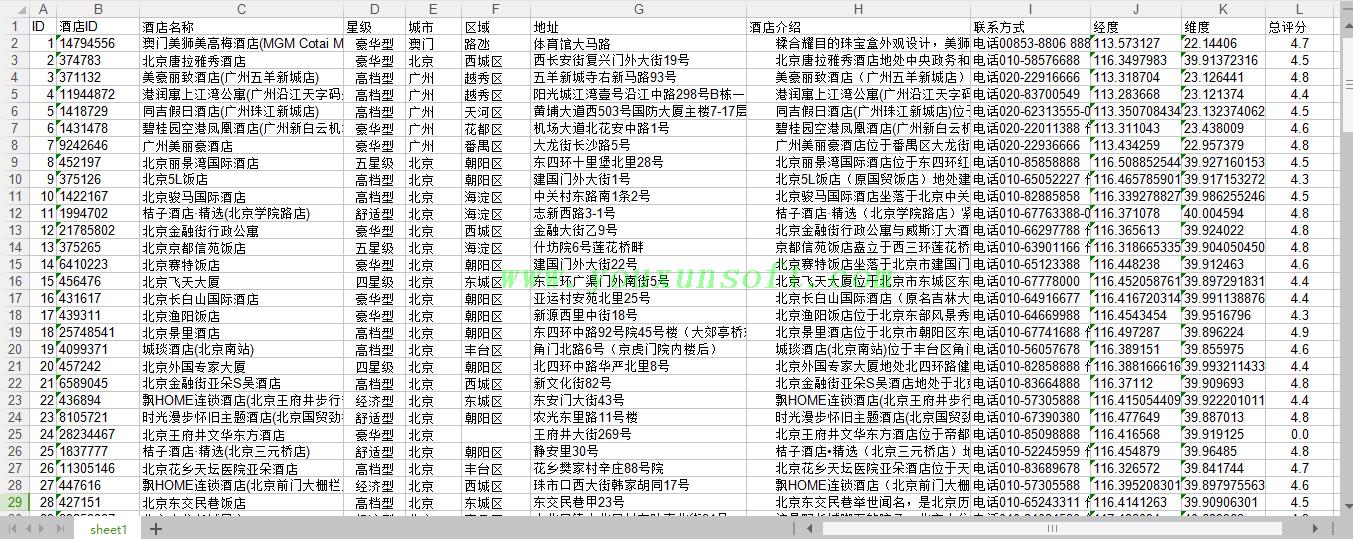 携程网国内酒店信息采集抓取软件V8.0_6