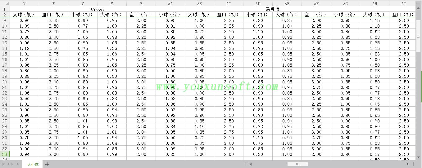球探网足球(亚盘-欧赔-大小球)赔率数据采集抓取分析V46_10