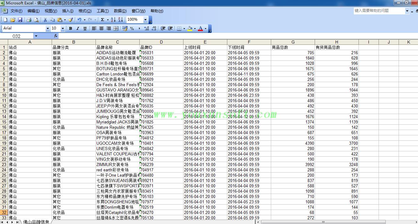 唯品会商品数据采集器(wap版)V3-6