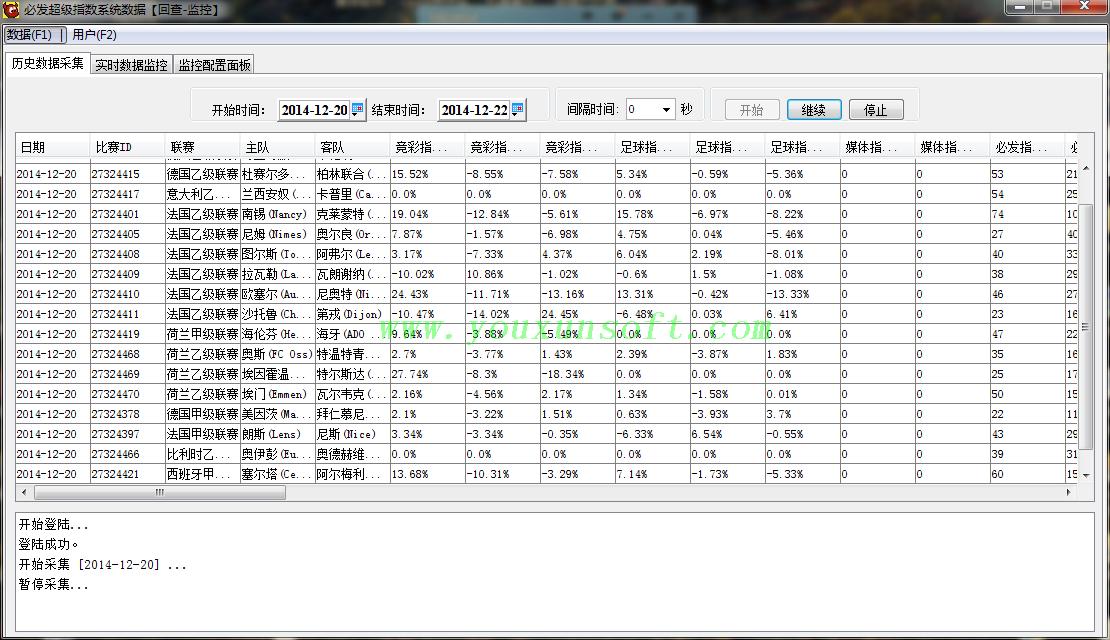 必发超级指数系统数据回查系统