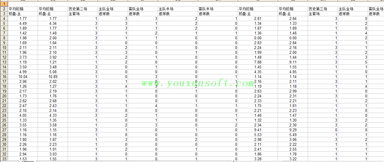 球探网足球赔率数据采集分析器V8-14