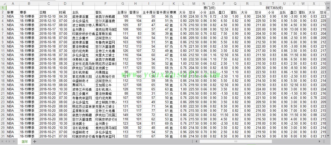 球探网篮球(总分盘_让分盘_欧赔)赔率数据采集V4