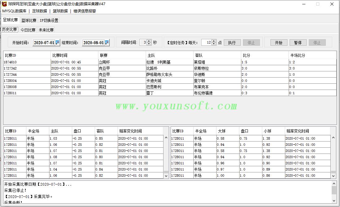 球探网足球[亚盘大小盘]篮球[让分盘总分盘]数据抓取采集器V47_1