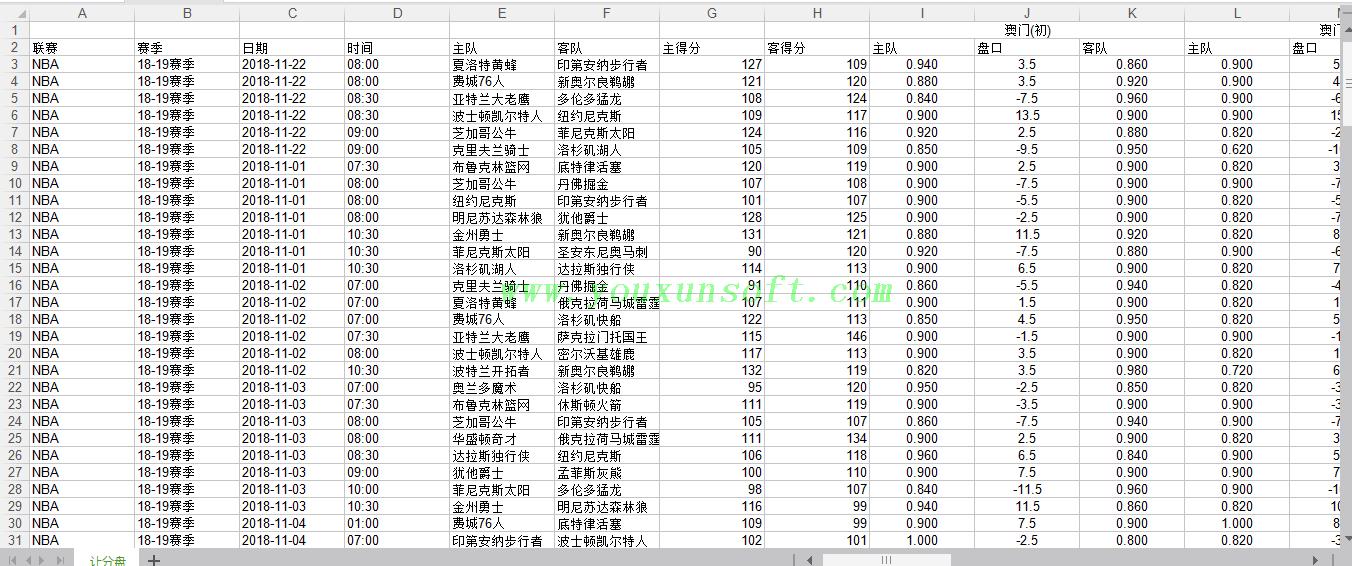 球探网篮球让分盘赔率数据采集V3