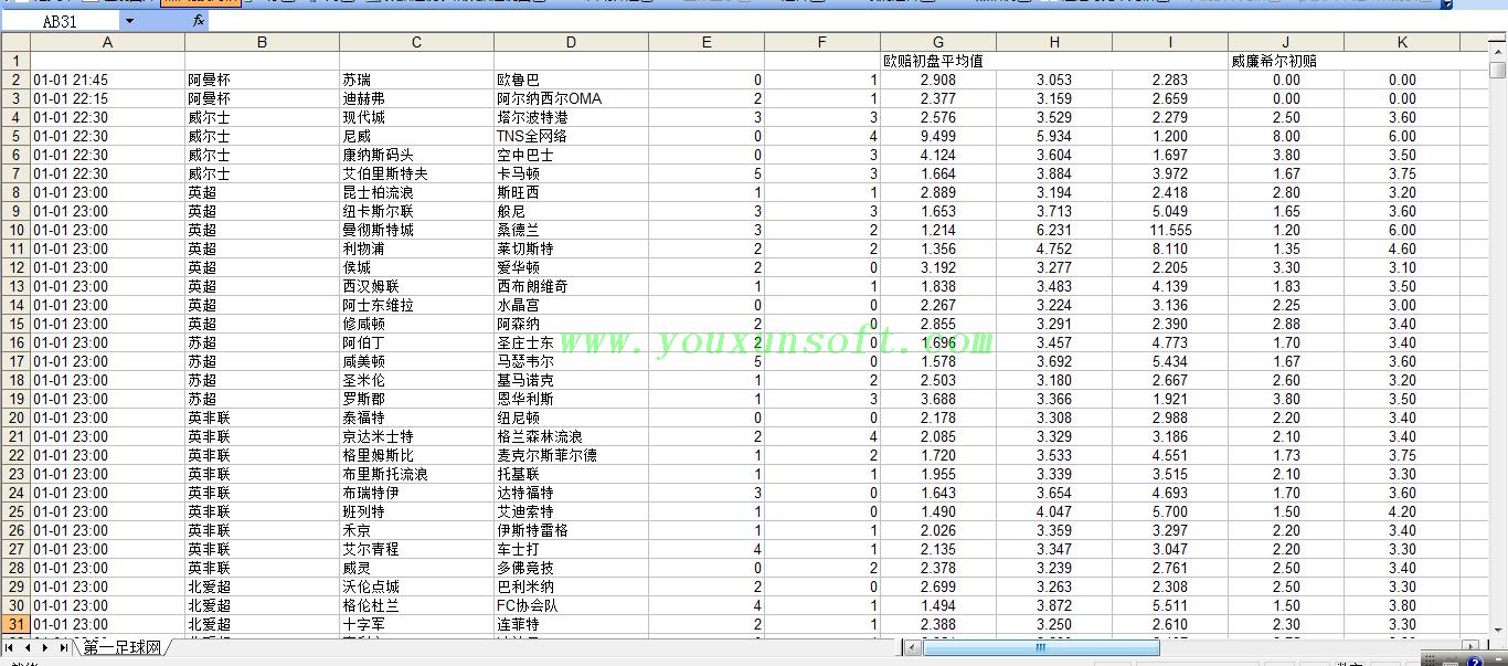 第一足球网足球赔率数据采集分析器V1-2