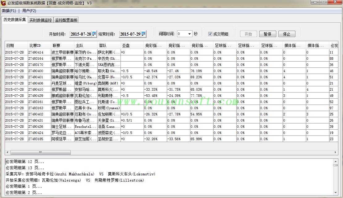 必发超级指数系统数据[回查-成交明细-监控]V3