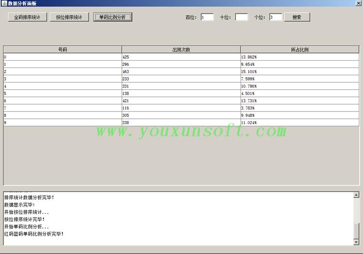 排列三合买数据采集分析器[淘宝_爱彩_网易_360_乐彩]-8