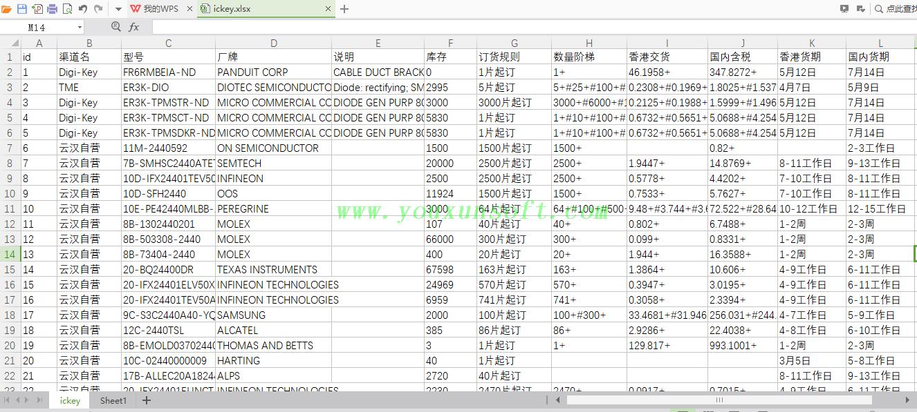 得捷电子贸泽电子元器件数据采集软件V5