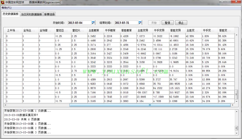 中国足彩网足球赔率数据采集软件-3