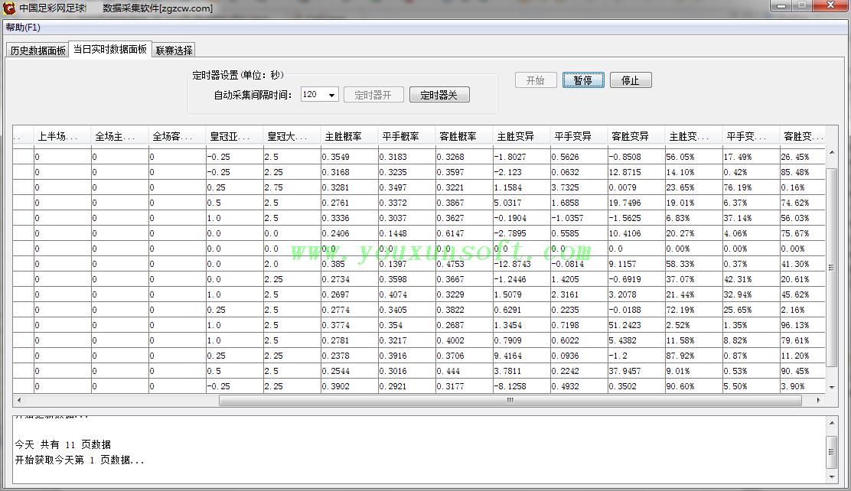 中国足彩网足球赔率数据采集软件-1