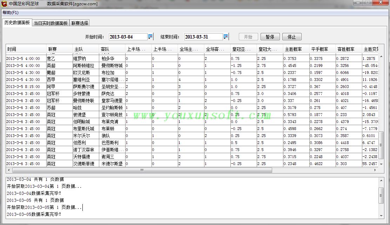 中国足彩网足球赔率数据采集软件