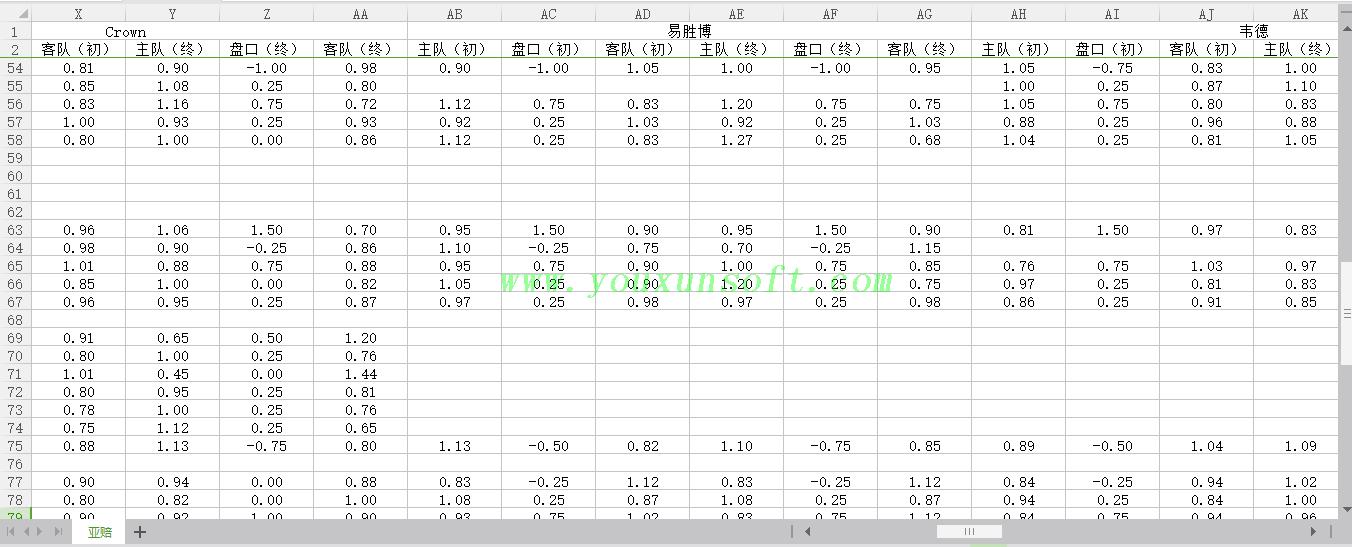 球探网足球(亚盘-欧赔-大小球)赔率数据采集抓取分析V46_6