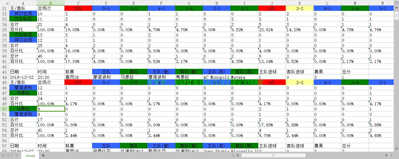 雷速体育足球比分抓取采集分析_6