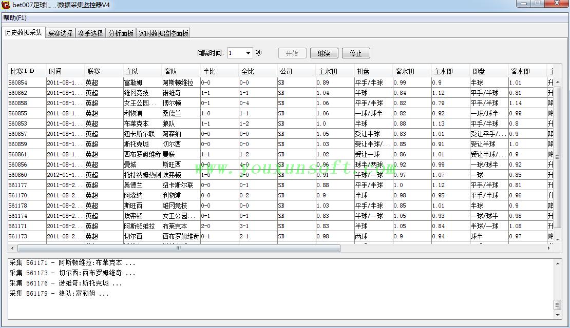 球探网足球赔率数据采集监控器V4