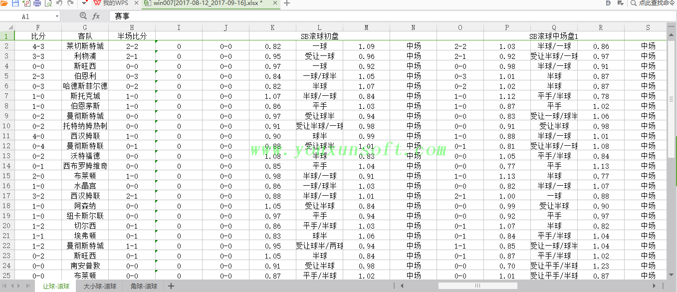 球探网足球赔率数据采集(bet365-SB大小盘)