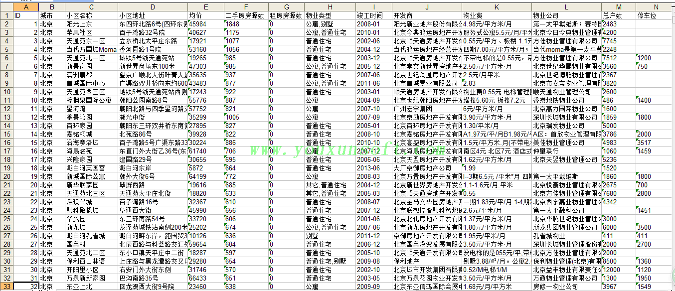 anjuke安居客小区数据采集软件-4