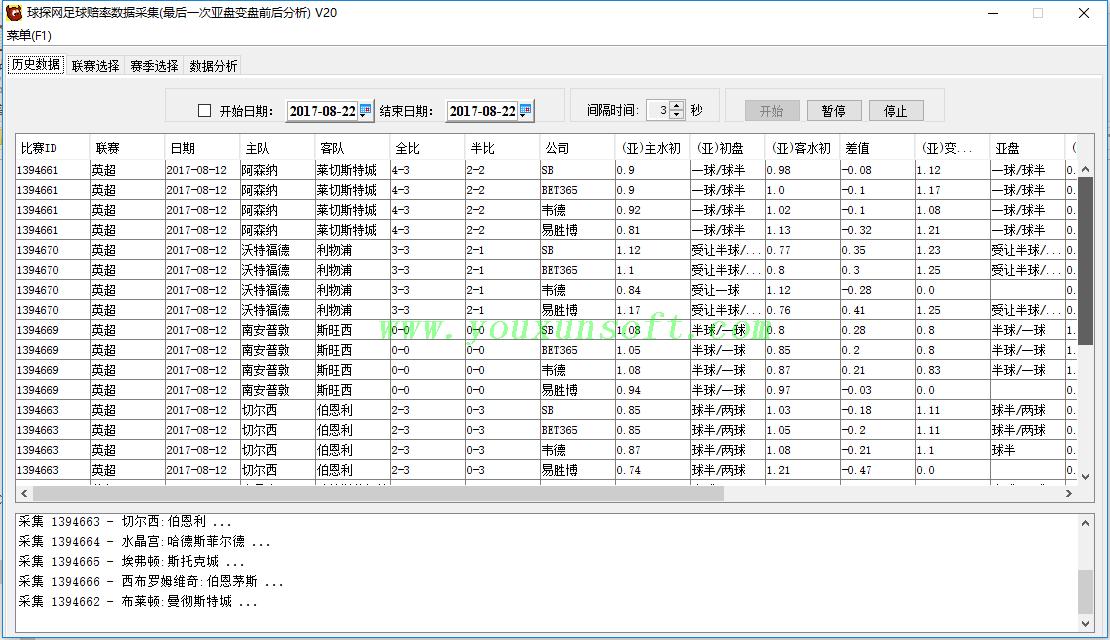 球探网足球赔率数据采集(最后一次亚盘变盘前后分析)V20