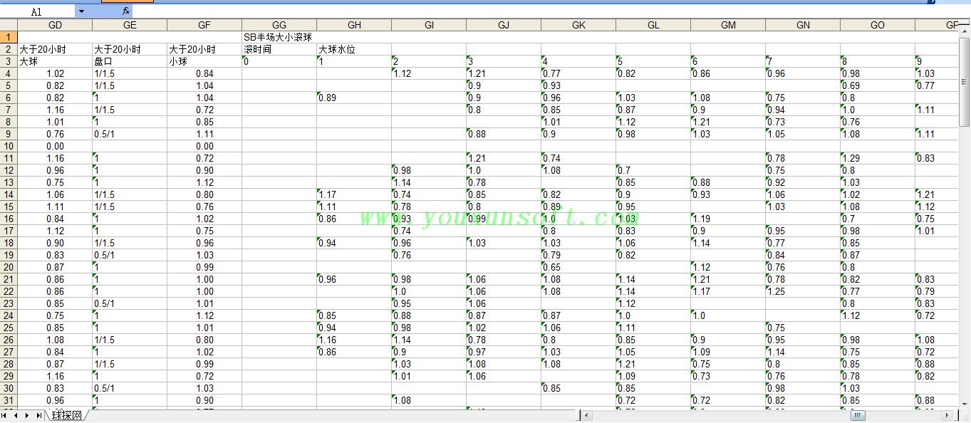 球探网足球赔率数据采集分析器V8-7