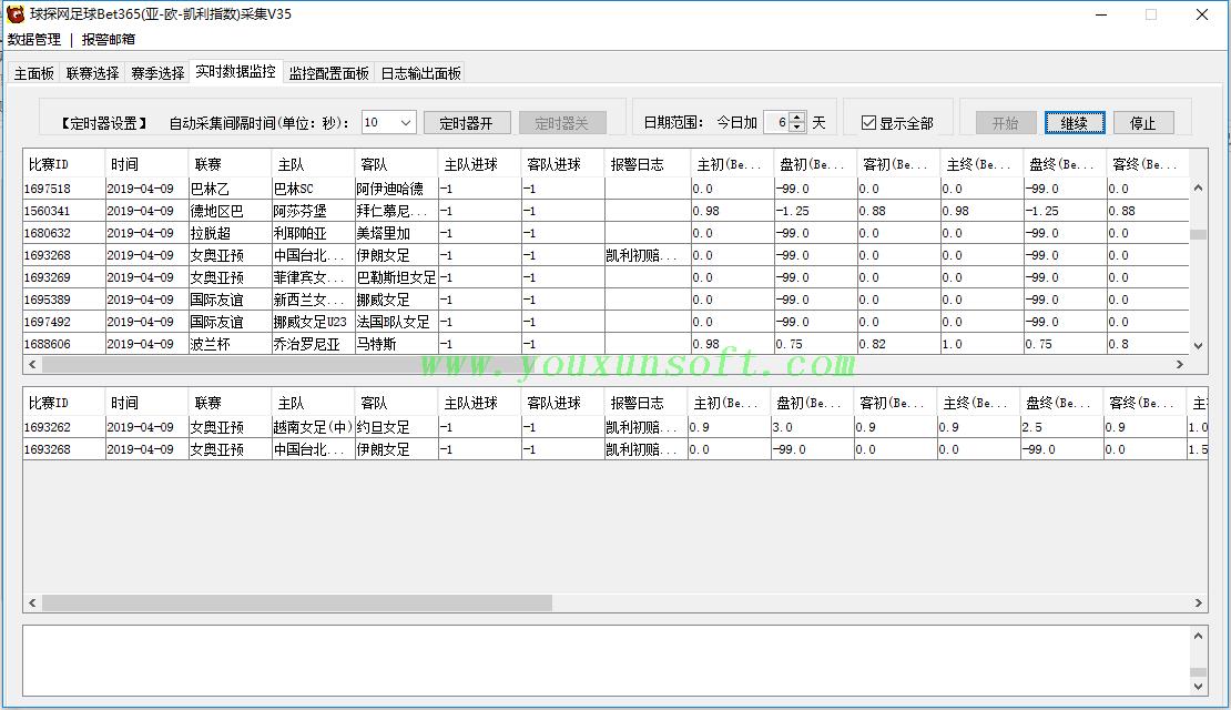 球探网足球(亚-欧-凯利指数)抓取采集V35_6