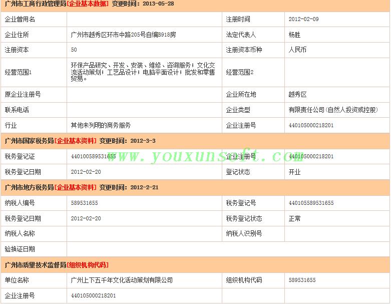 企业信息采集器[企业信用网_工商局网站]V1.0-3