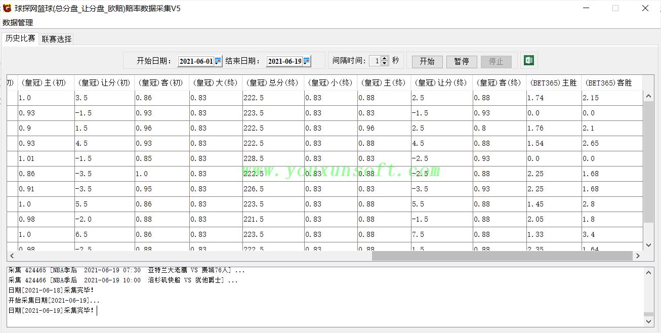 球探网篮球(总分盘_让分盘_欧赔)赔率数据采集V5