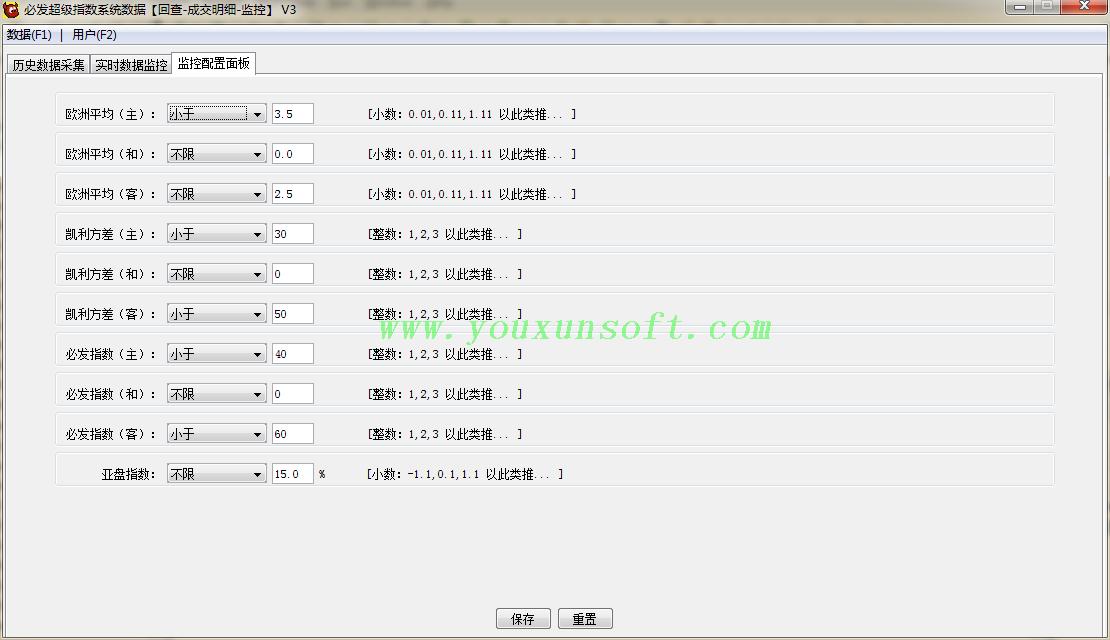 必发超级指数系统数据[回查-成交明细-监控]V3-2