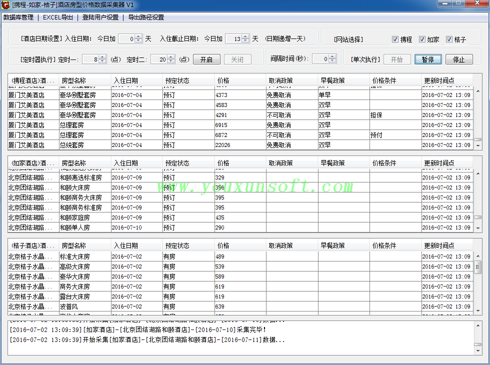 携程如家桔子酒店价格采集监控软件-数据采集主界面