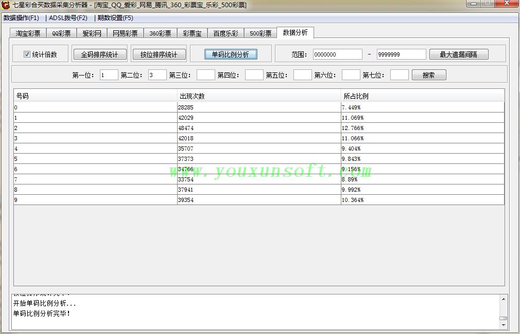 七星彩合买数据采集分析器-11