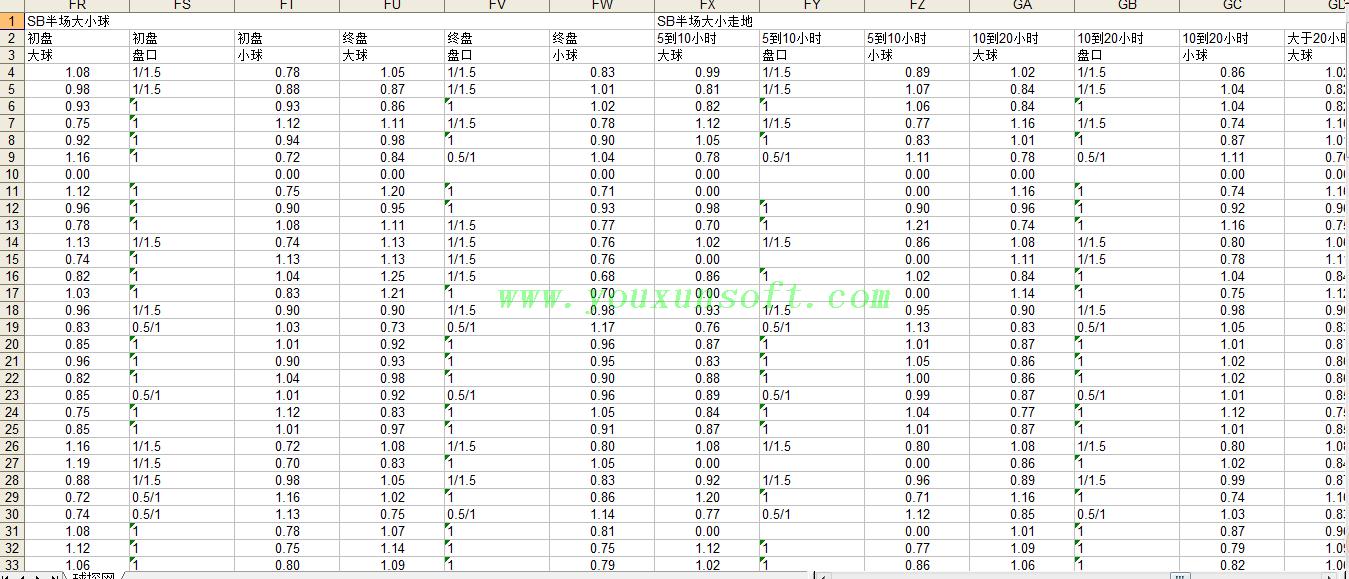 球探网足球赔率数据采集分析器V8-19