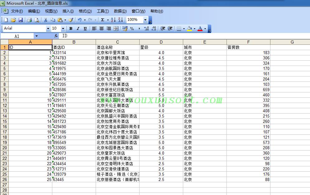 携程网国内酒店信息采集软件V3-4