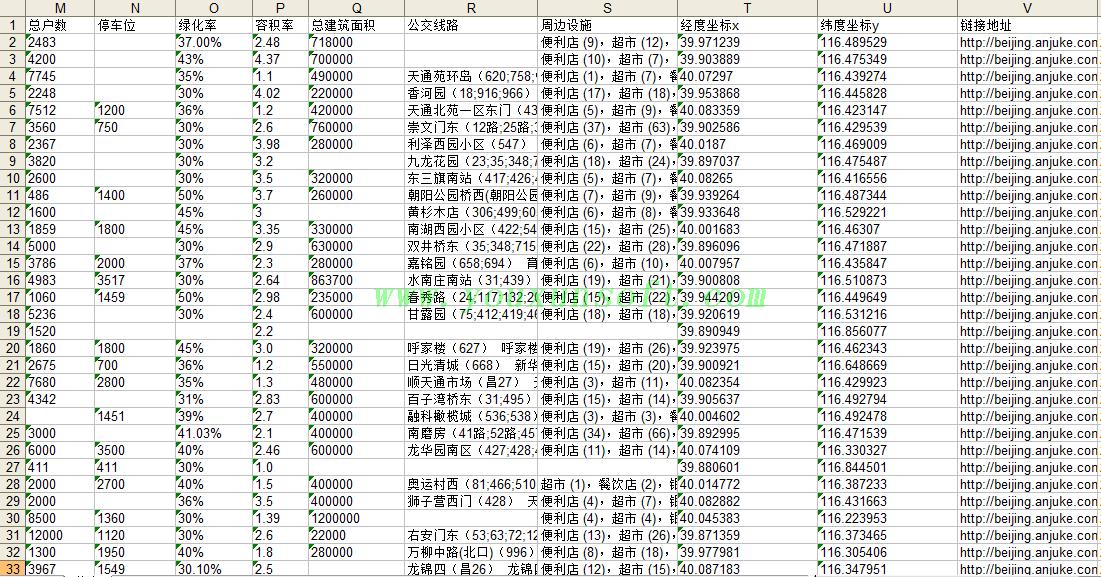 anjuke安居客小区数据采集软件-5