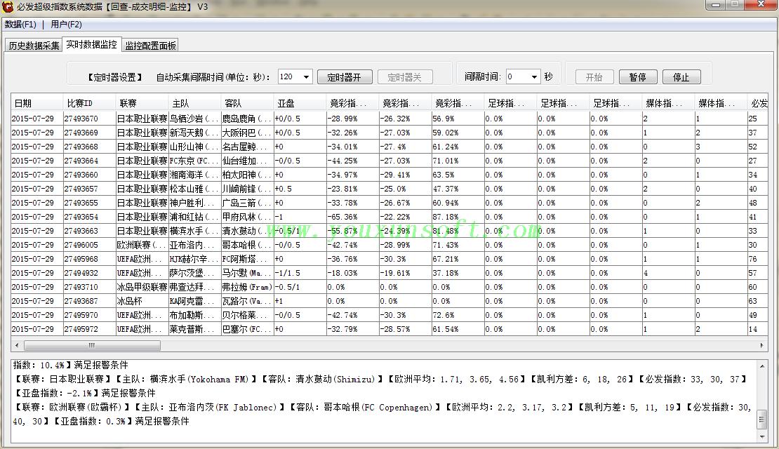 必发超级指数系统数据[回查-成交明细-监控]V3-1