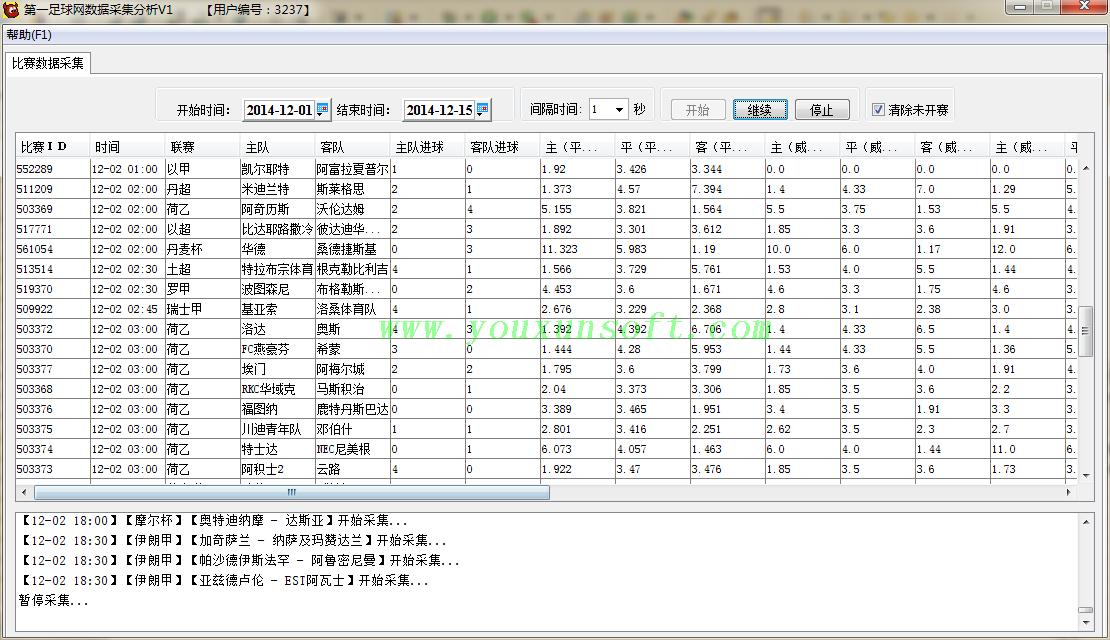 第一足球网足球赔率数据采集分析器V1
