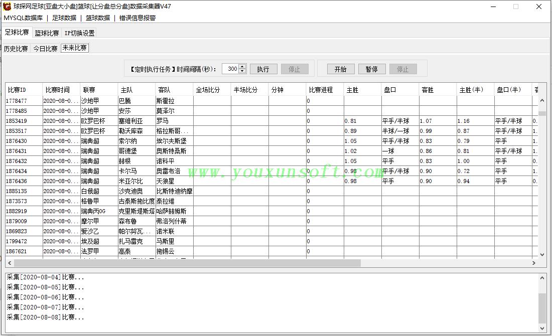 球探网足球[亚盘大小盘]篮球[让分盘总分盘]数据抓取采集器V47_3