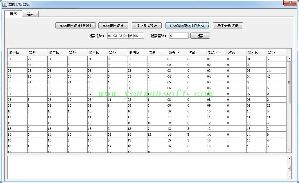 双色球合买数据采集器[淘宝_360_爱彩_网易]-3
