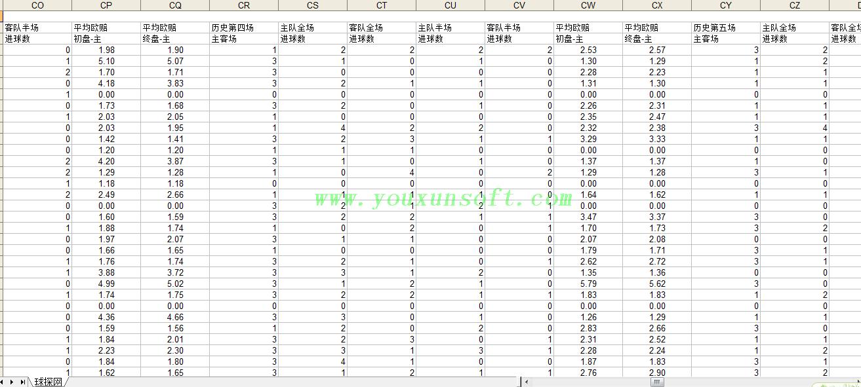 球探网足球赔率数据采集分析器V8-15