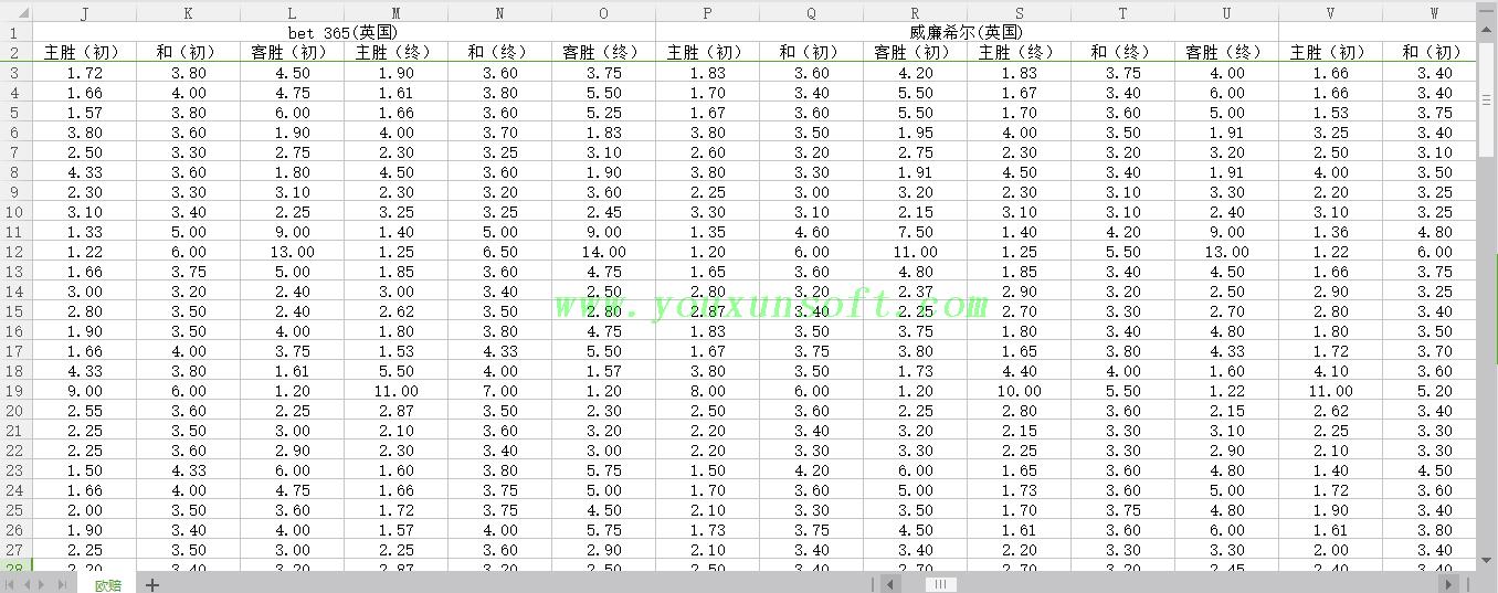 球探网足球(亚盘-欧赔-大小球)赔率数据采集抓取分析V46_8
