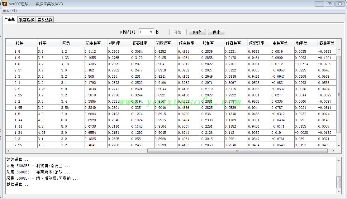 球探网足球赔率数据采集软件V3