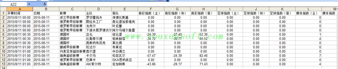 必发超级指数系统数据[回查-成交明细-监控]V3-7