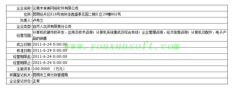 企业信息采集器[企业信用网_工商局网站]V1.0-7